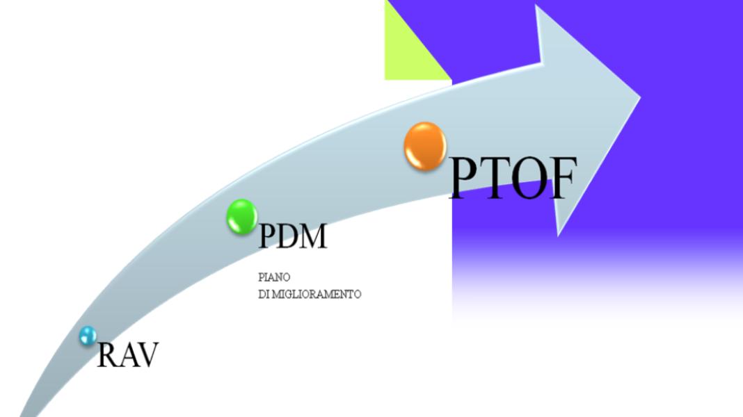 Valutazione delle azioni del PTOF e del PDM a.s. 2016/2017