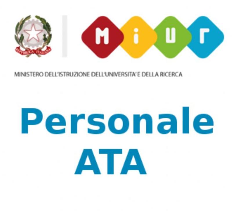 Personale ATA: reinvio del modello B2 relativo ...
